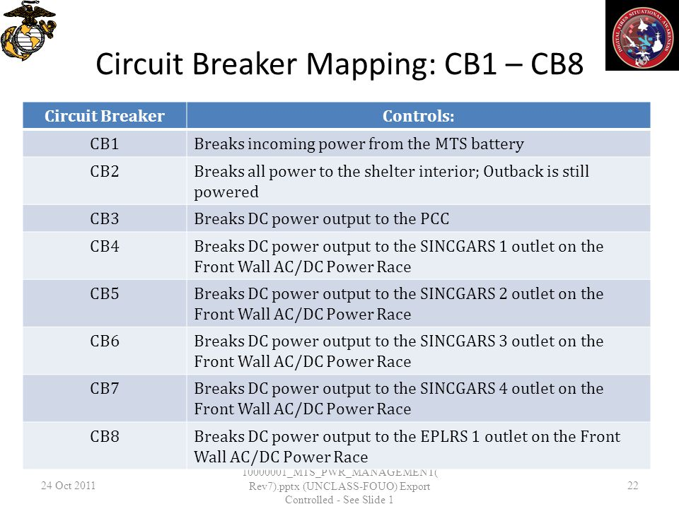 Circuit Breaker Mapping: CB1 – CB8 24 Oct 2011 10000001_MTS_PWR_MANAGEMENT( Rev7).pptx (UNCLASS-FOUO) Export Controlled - See Slide 1 22 Circuit Break