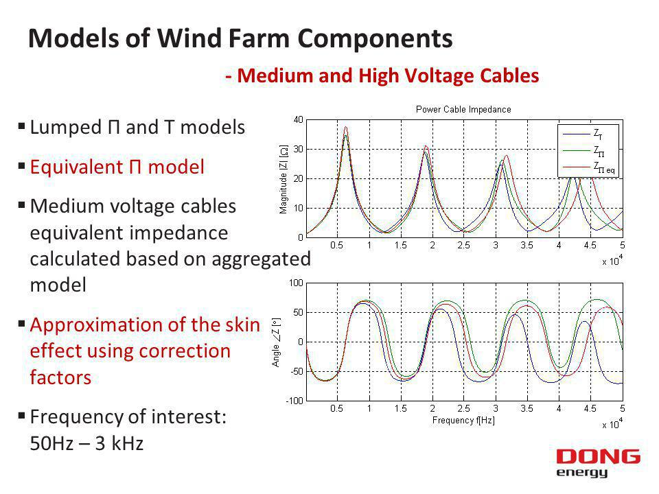 Models of Wind Farm Components - Medium and High Voltage Cables Lumped Π and T models Equivalent Π model Medium voltage cables equivalent impedance calculated based on aggregated model Approximation of the skin effect using correction factors Frequency of interest: 50Hz – 3 kHz
