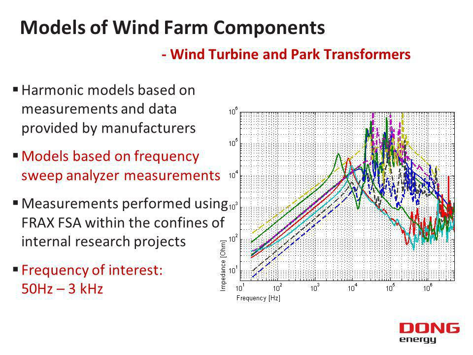 Models of Wind Farm Components - Wind Turbine and Park Transformers Harmonic models based on measurements and data provided by manufacturers Models based on frequency sweep analyzer measurements Measurements performed using FRAX FSA within the confines of internal research projects Frequency of interest: 50Hz – 3 kHz