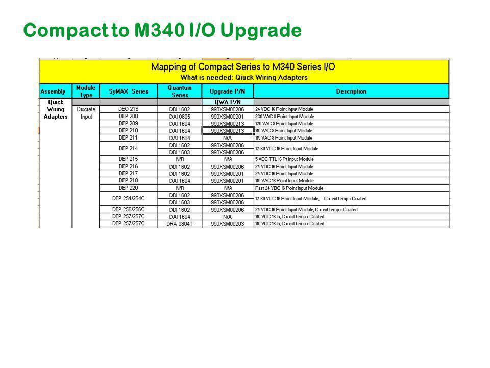 Compact to M340 I/O Upgrade