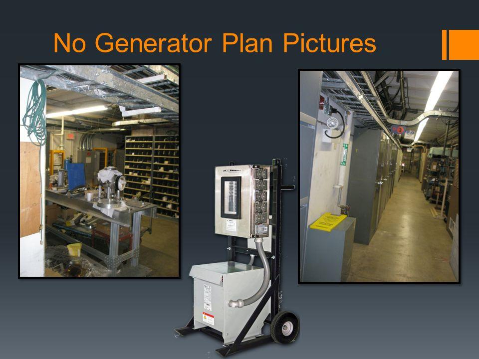 No Generator Plan Pictures