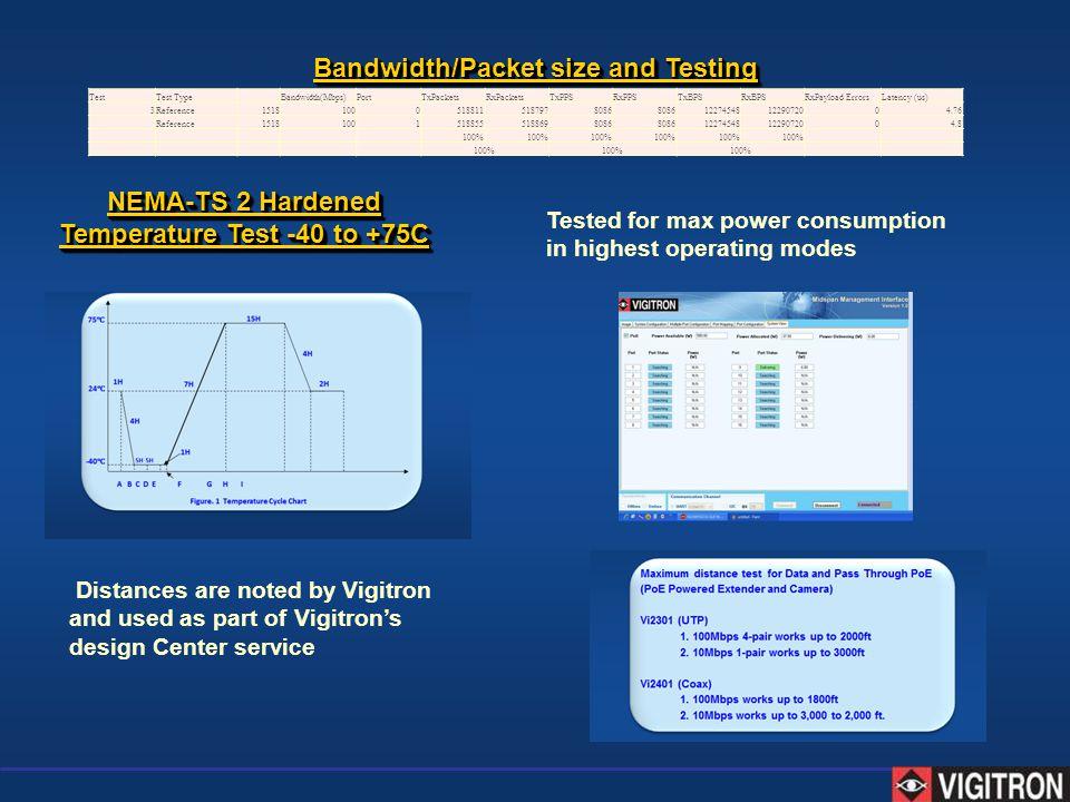 Bandwidth/Packet size and Testing TestTest Type Bandwidth(Mbps)PortTxPacketsRxPacketsTxPPSRxPPSTxBPSRxBPSRxPayload ErrorsLatency (us) 3Reference151810