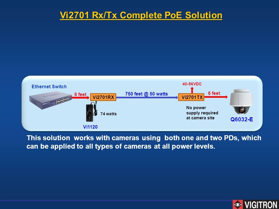 Ethernet Switch 750 feet @ 50 watts 74 watts No power supply required at camera site 6 feet This solution works with cameras using both one and two PD