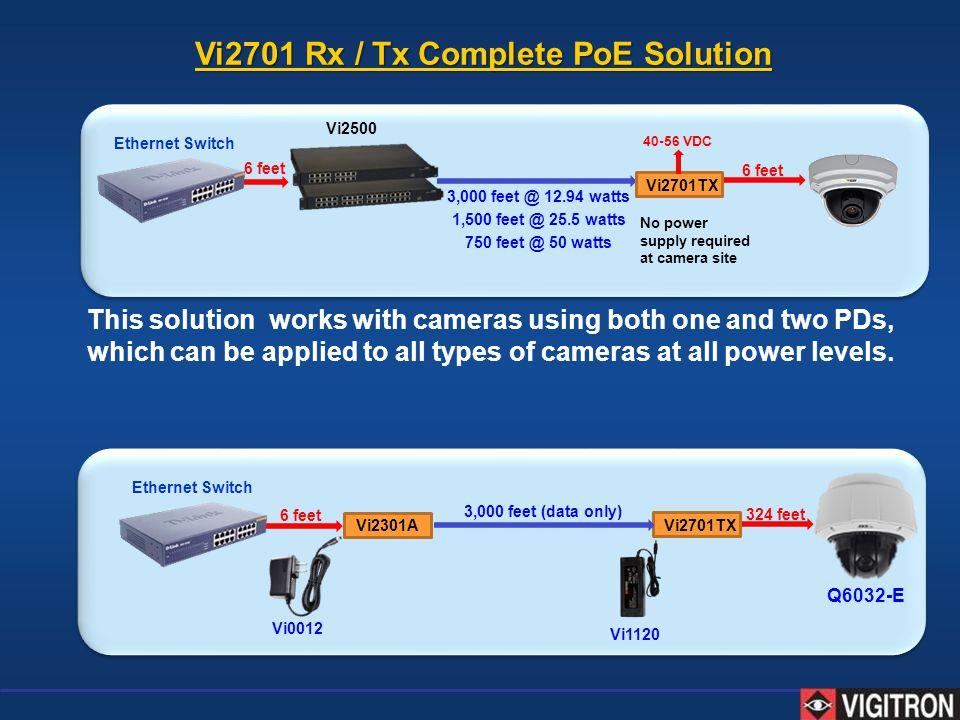 Ethernet Switch Vi2301A 3,000 feet (data only) 6 feet 324 feet Vi2701TX Vi2701 Rx / Tx Complete PoE Solution Ethernet Switch 3,000 feet @ 12.94 watts