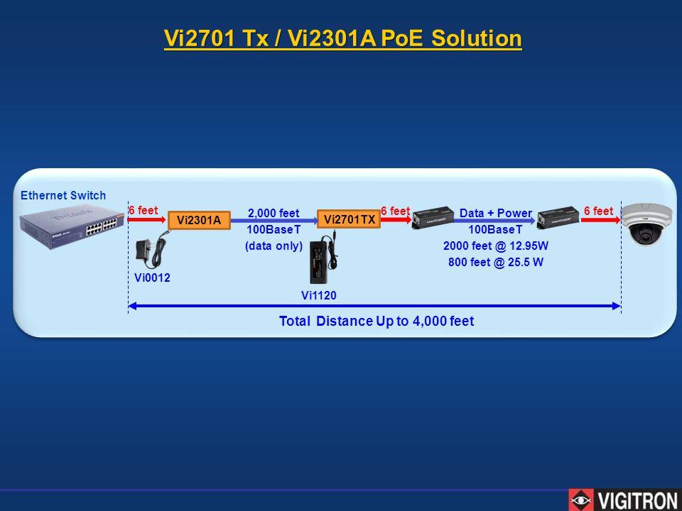 Ethernet Switch Vi2301A 2,000 feet 100BaseT (data only) 6 feet Vi2701TX Vi1120 Vi0012 6 feet Total Distance Up to 4,000 feet Data + Power 100BaseT 200