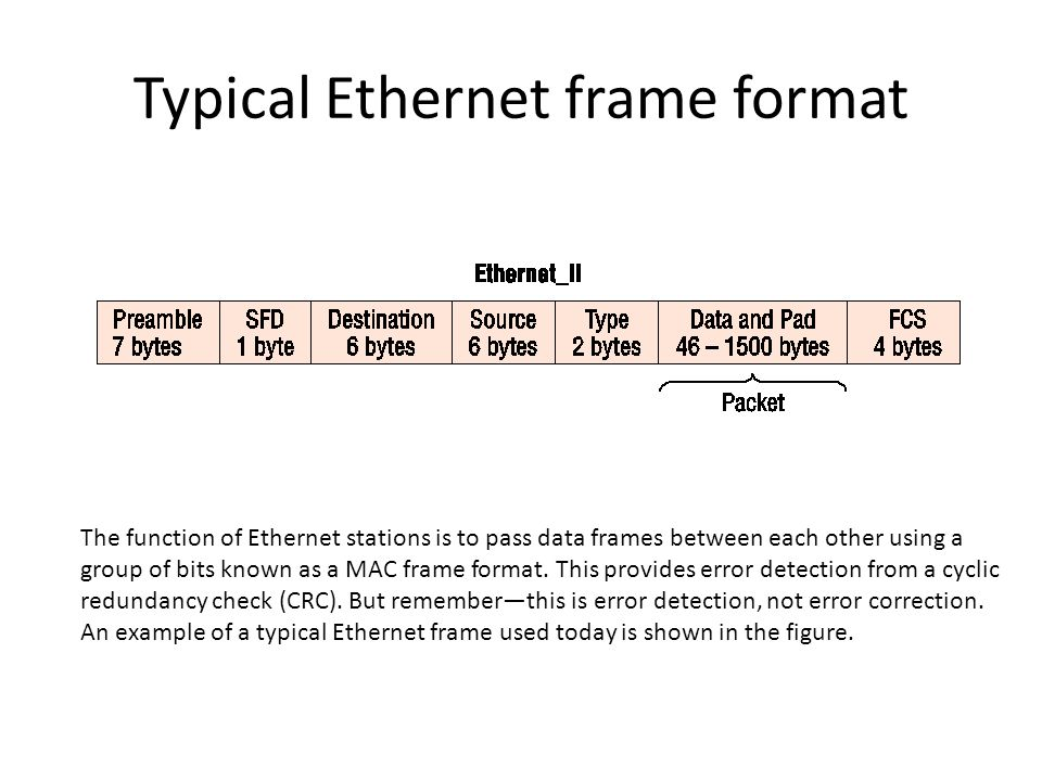 Typical Ethernet frame format The function of Ethernet stations is to pass data frames between each other using a group of bits known as a MAC frame f