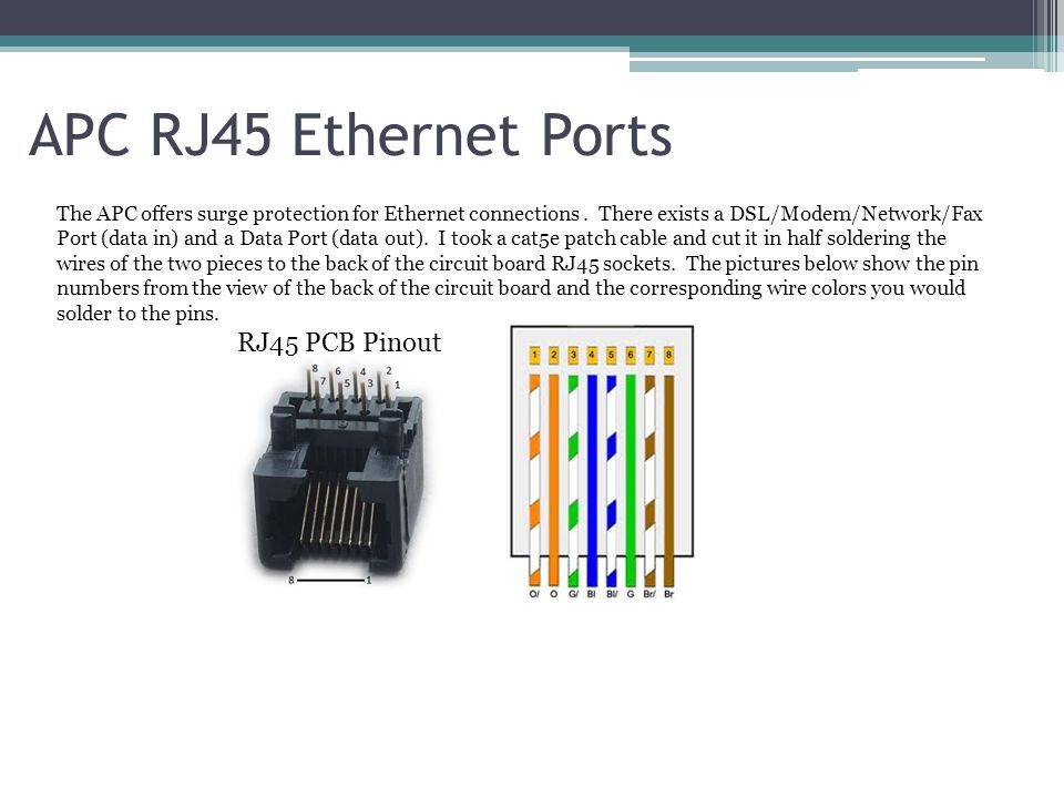 APC RJ45 Ethernet Ports The APC offers surge protection for Ethernet connections. There exists a DSL/Modem/Network/Fax Port (data in) and a Data Port