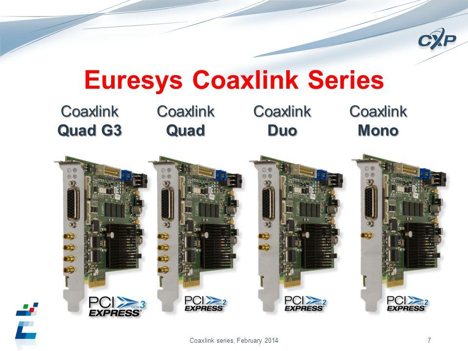 Euresys Coaxlink Series Coaxlink Quad G3 CoaxlinkQuadCoaxlinkDuoCoaxlinkMono 7Coaxlink series, February 2014