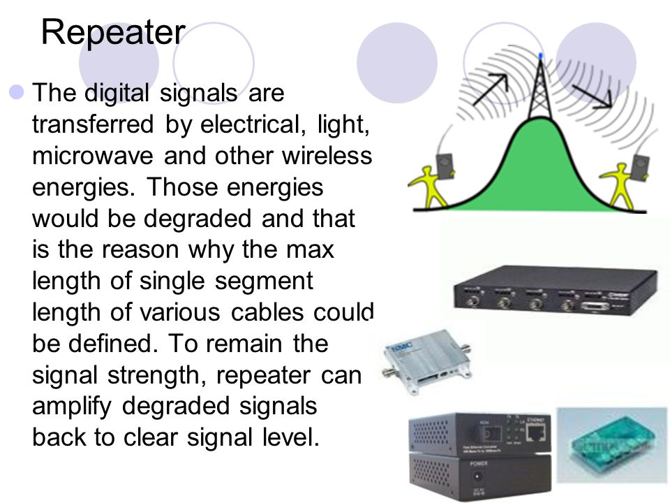 Repeater The digital signals are transferred by electrical, light, microwave and other wireless energies.