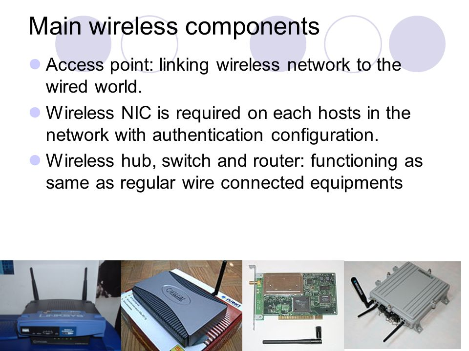 Main wireless components Access point: linking wireless network to the wired world.