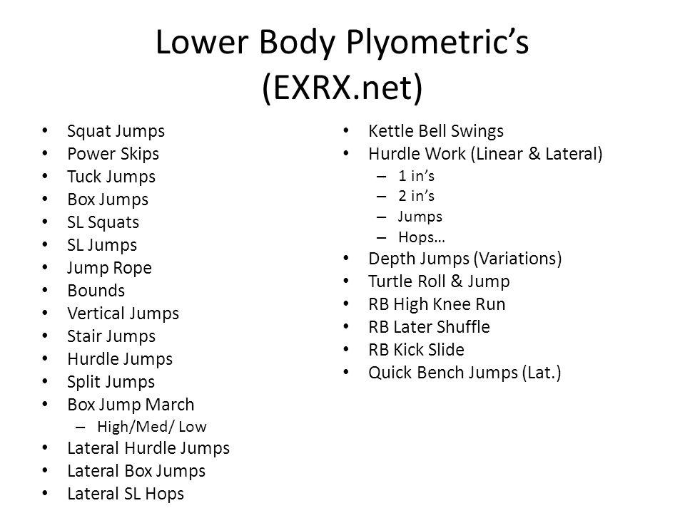 Lower Body Plyometrics (EXRX.net) Squat Jumps Power Skips Tuck Jumps Box Jumps SL Squats SL Jumps Jump Rope Bounds Vertical Jumps Stair Jumps Hurdle J