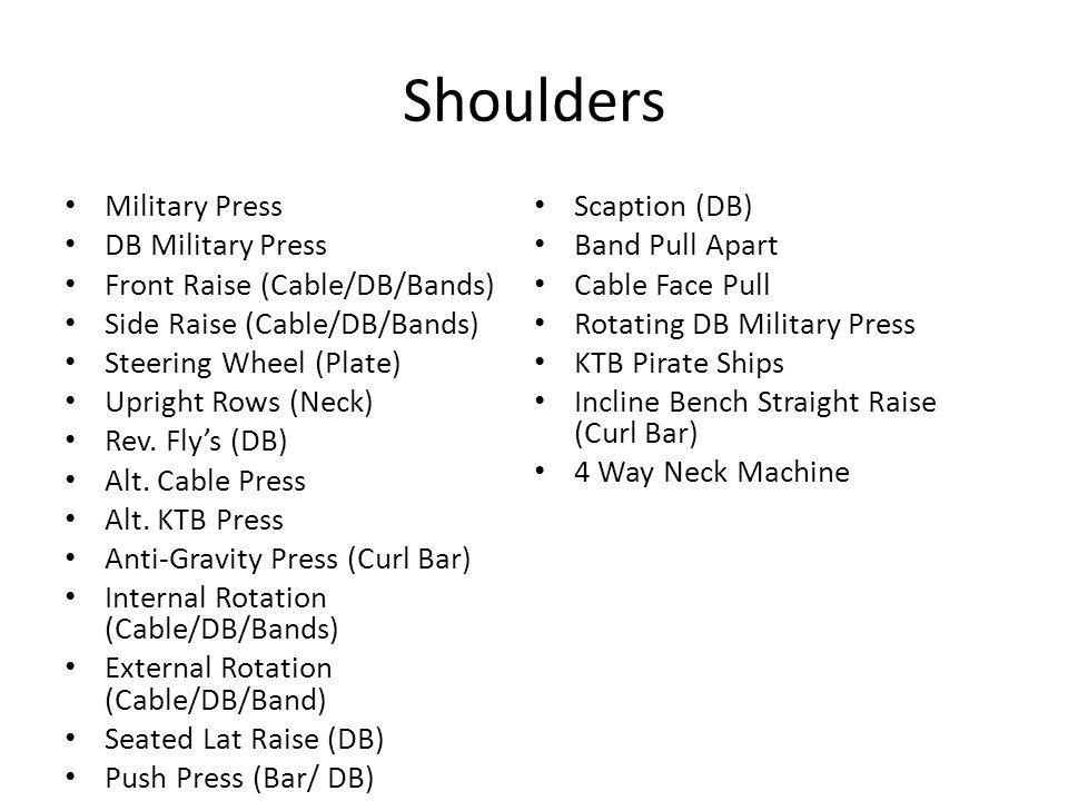 Shoulders Military Press DB Military Press Front Raise (Cable/DB/Bands) Side Raise (Cable/DB/Bands) Steering Wheel (Plate) Upright Rows (Neck) Rev. Fl