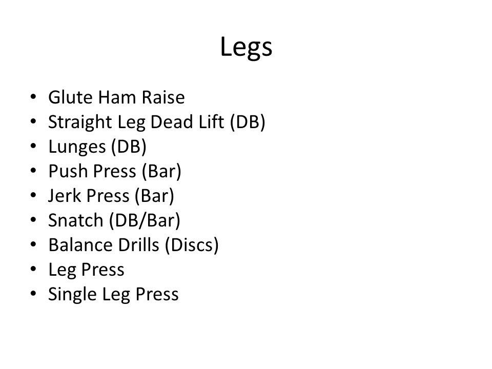 Legs Glute Ham Raise Straight Leg Dead Lift (DB) Lunges (DB) Push Press (Bar) Jerk Press (Bar) Snatch (DB/Bar) Balance Drills (Discs) Leg Press Single