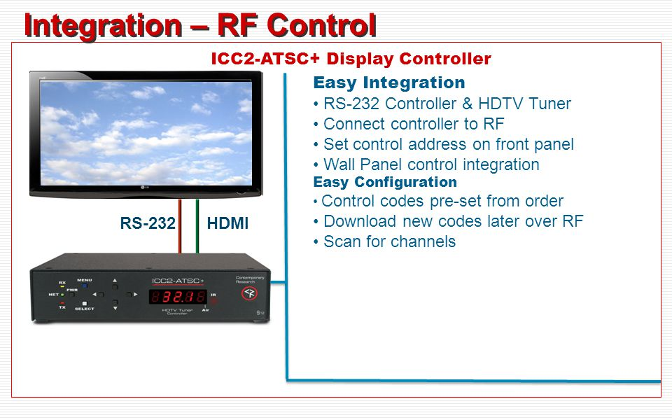 Integration – RF Control Easy Integration RS-232 Controller & HDTV Tuner Connect controller to RF Set control address on front panel Wall Panel control integration Easy Configuration Control codes pre-set from order Download new codes later over RF Scan for channels ICC2-ATSC+ Display Controller HDMIRS-232
