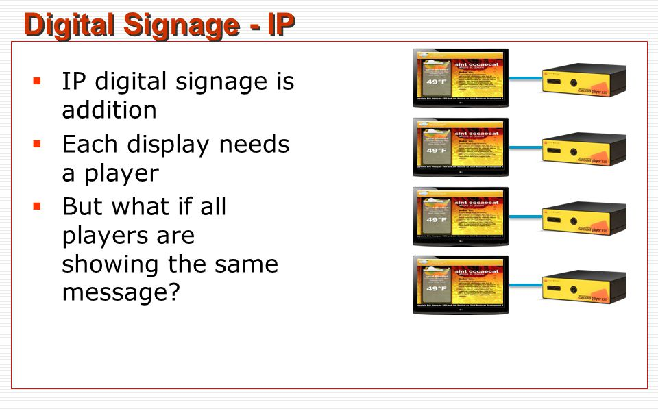 Digital Signage - IP IP digital signage is addition Each display needs a player But what if all players are showing the same message?