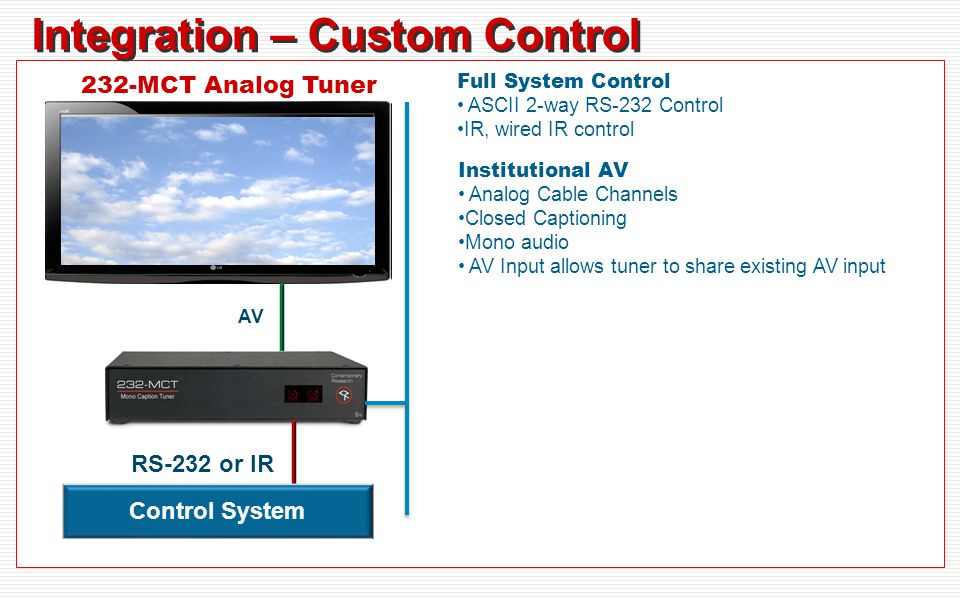 Integration – Custom Control Full System Control ASCII 2-way RS-232 Control IR, wired IR control Institutional AV Analog Cable Channels Closed Caption