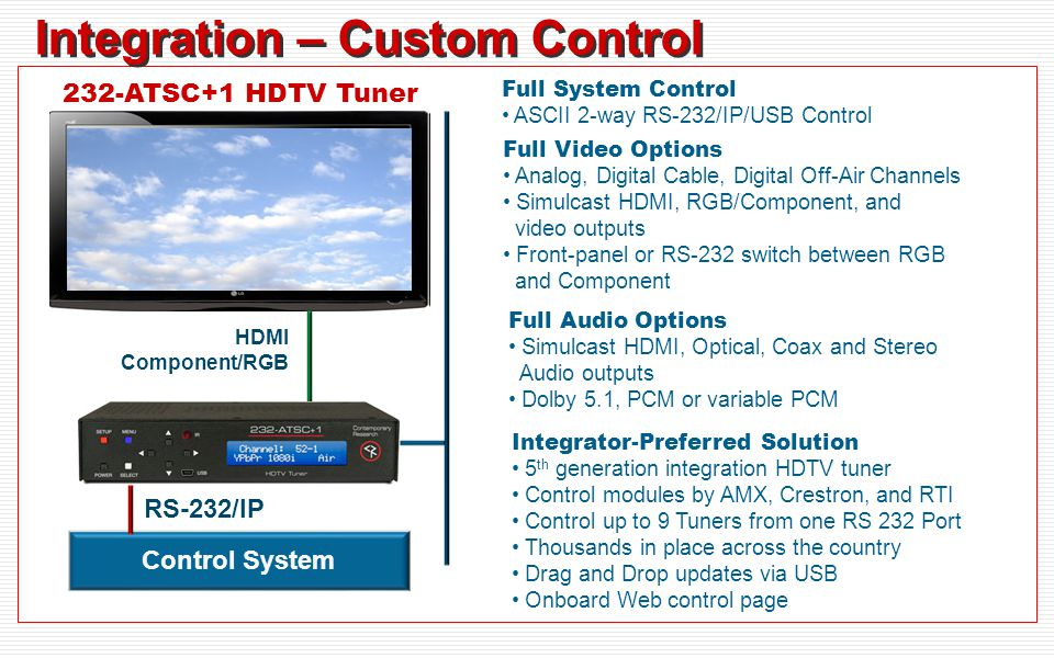 Integration – Custom Control Full System Control ASCII 2-way RS-232/IP/USB Control Full Video Options Analog, Digital Cable, Digital Off-Air Channels
