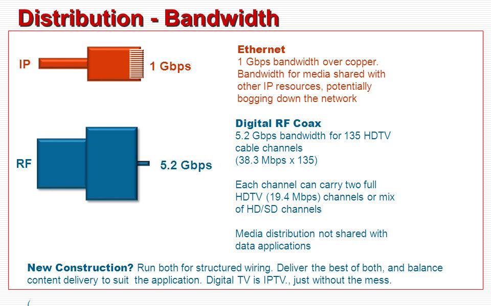 Distribution - Bandwidth Ethernet 1 Gbps bandwidth over copper.
