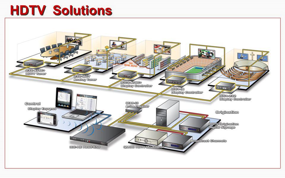 HDTV Solutions