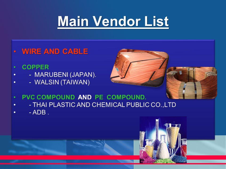 Main Vendor List