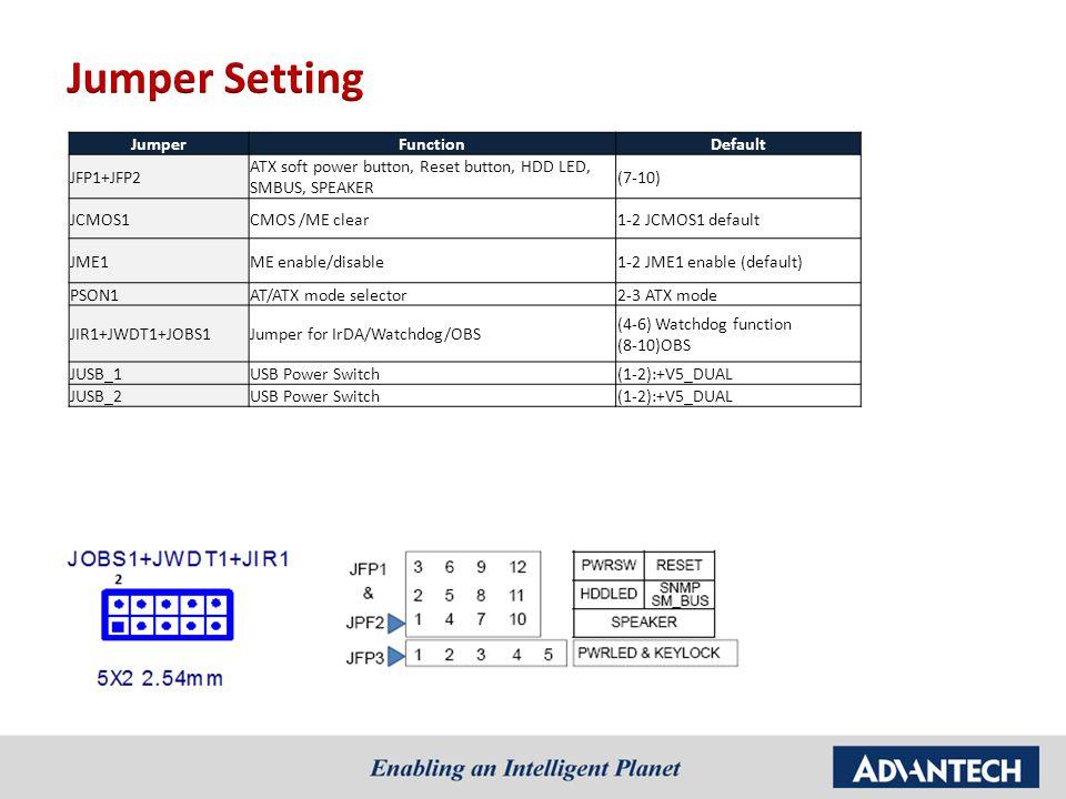 JumperFunctionDefault JFP1+JFP2 ATX soft power button, Reset button, HDD LED, SMBUS, SPEAKER (7-10) JCMOS1CMOS /ME clear1-2 JCMOS1 default JME1ME enable/disable1-2 JME1 enable (default) PSON1AT/ATX mode selector2-3 ATX mode JIR1+JWDT1+JOBS1Jumper for IrDA/Watchdog/OBS (4-6) Watchdog function (8-10)OBS JUSB_1USB Power Switch(1-2):+V5_DUAL JUSB_2USB Power Switch(1-2):+V5_DUAL