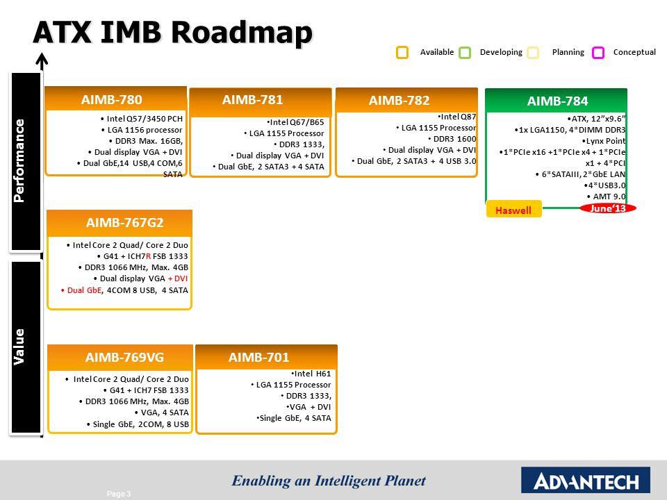 Page 3 ATX IMB Roadmap Value Performance DevelopingPlanningAvailable Conceptual Intel Q57/3450 PCH LGA 1156 processor DDR3 Max.