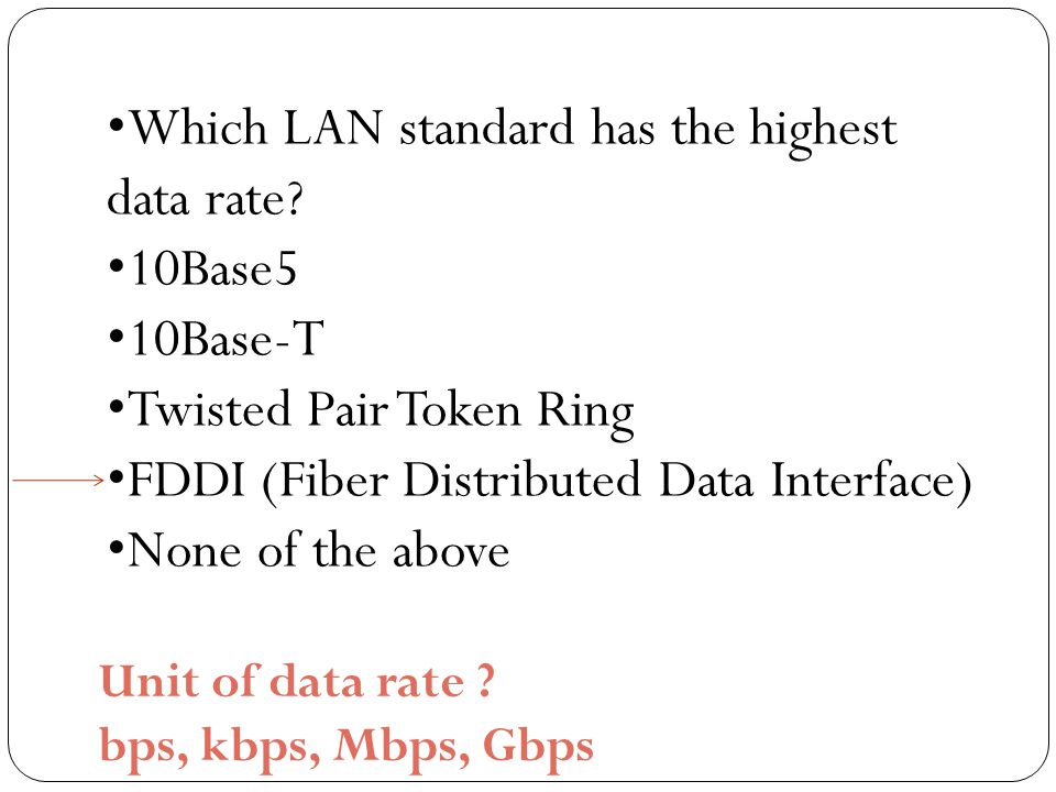 Which LAN standard has the highest data rate.