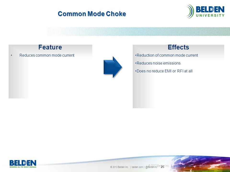 © 2013 Belden Inc. | belden.com | @BeldenInc 26 © 2012 Belden Inc. | www.Belden.com | @BeldenInc | Page 26 Common Mode Choke Effects Reduction of comm