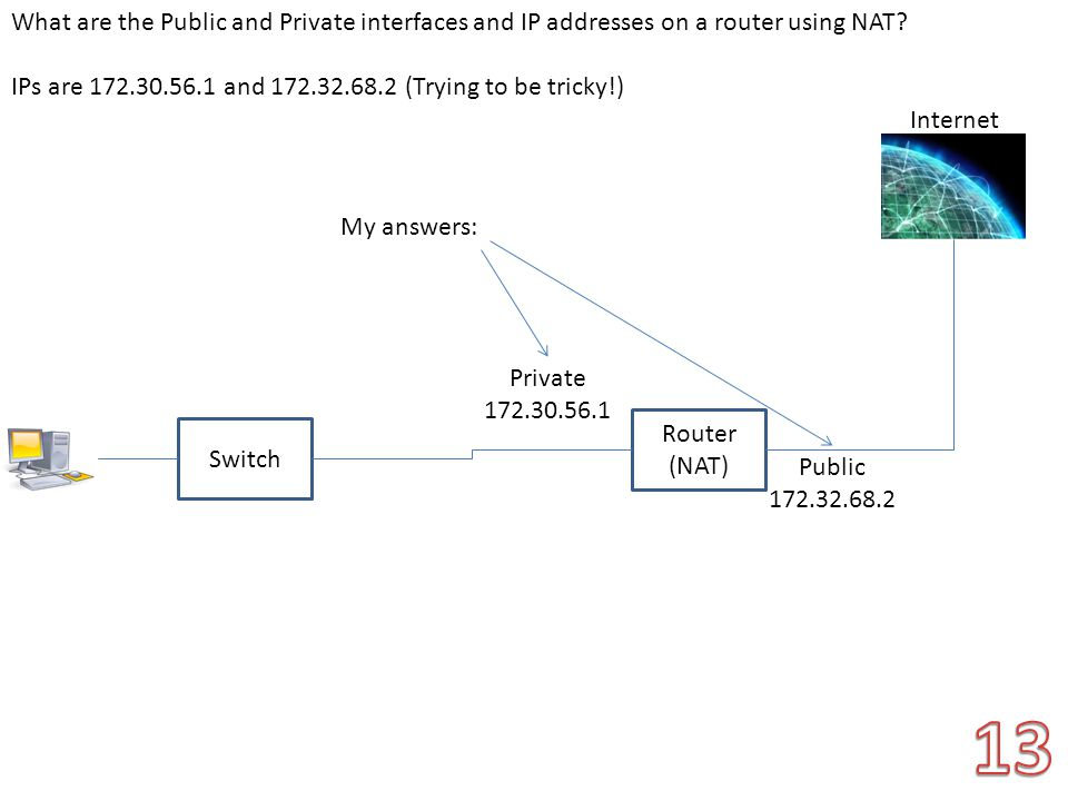 What are the Public and Private interfaces and IP addresses on a router using NAT? IPs are 172.30.56.1 and 172.32.68.2 (Trying to be tricky!) Router (