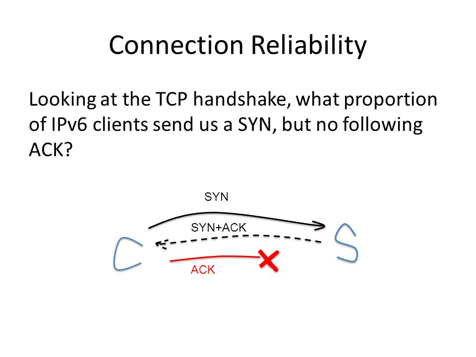 Connection Reliability Looking at the TCP handshake, what proportion of IPv6 clients send us a SYN, but no following ACK.