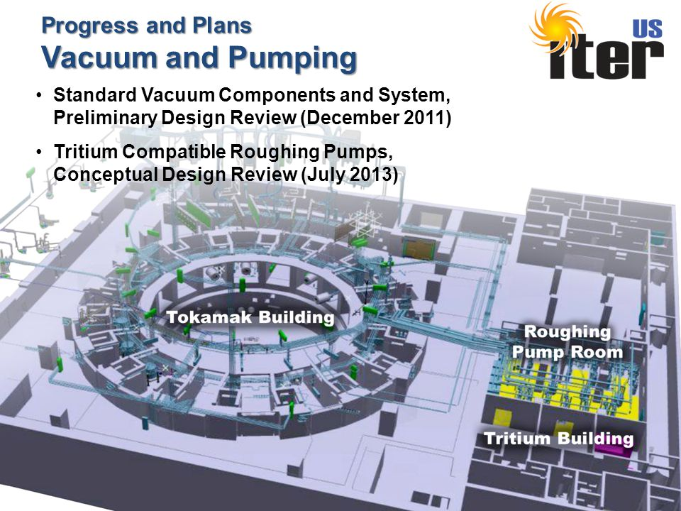Progress and Plans Vacuum and Pumping Standard Vacuum Components and System, Preliminary Design Review (December 2011) Tritium Compatible Roughing Pumps, Conceptual Design Review (July 2013)