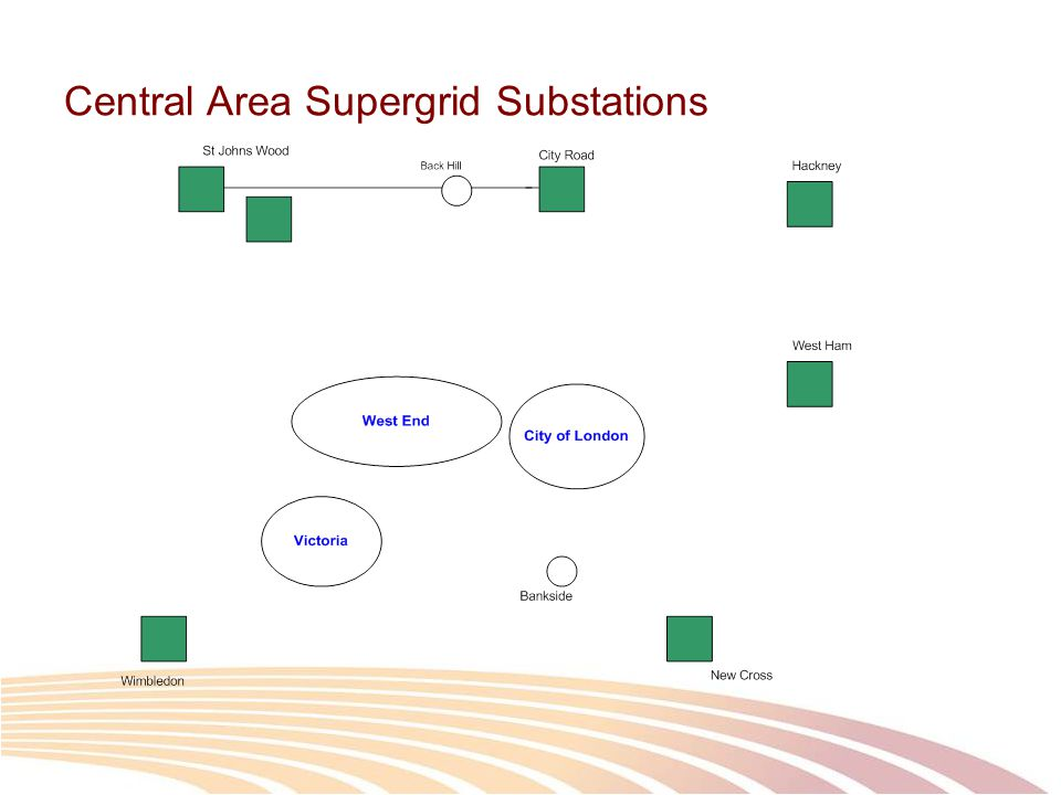 Central area supply network