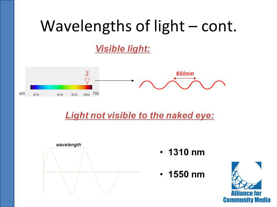 Wavelengths of light – cont. 1310 nm 1550 nm Visible light: Light not visible to the naked eye: 650nm 400700 wavelength