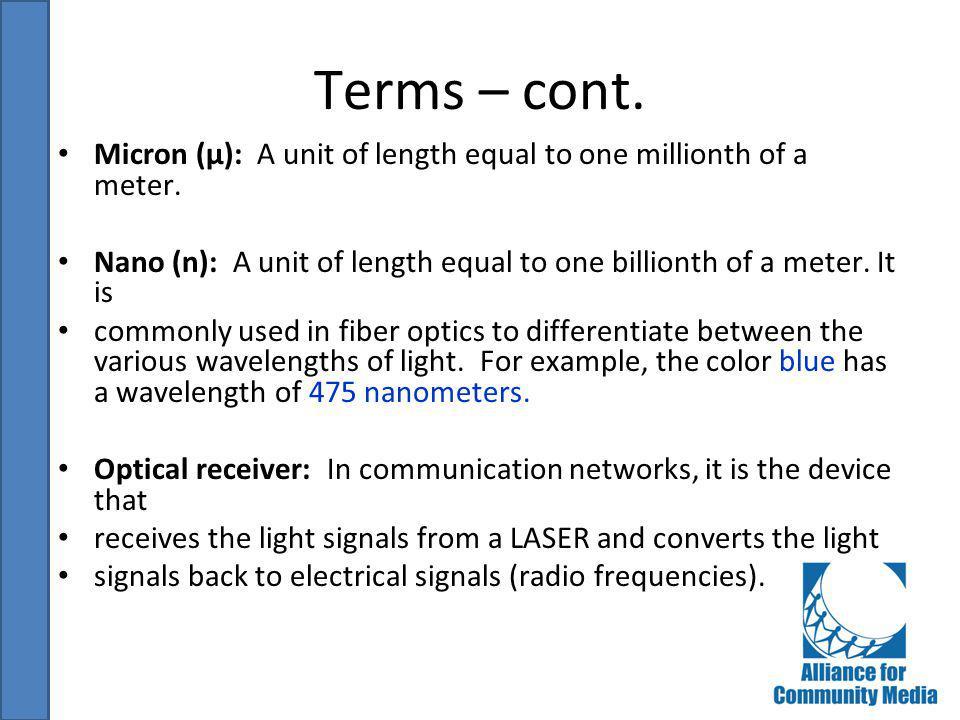 Types of fibers – cont.