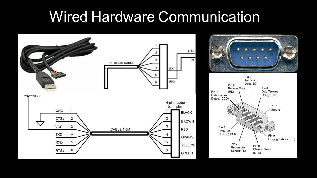 Wired Hardware Communication