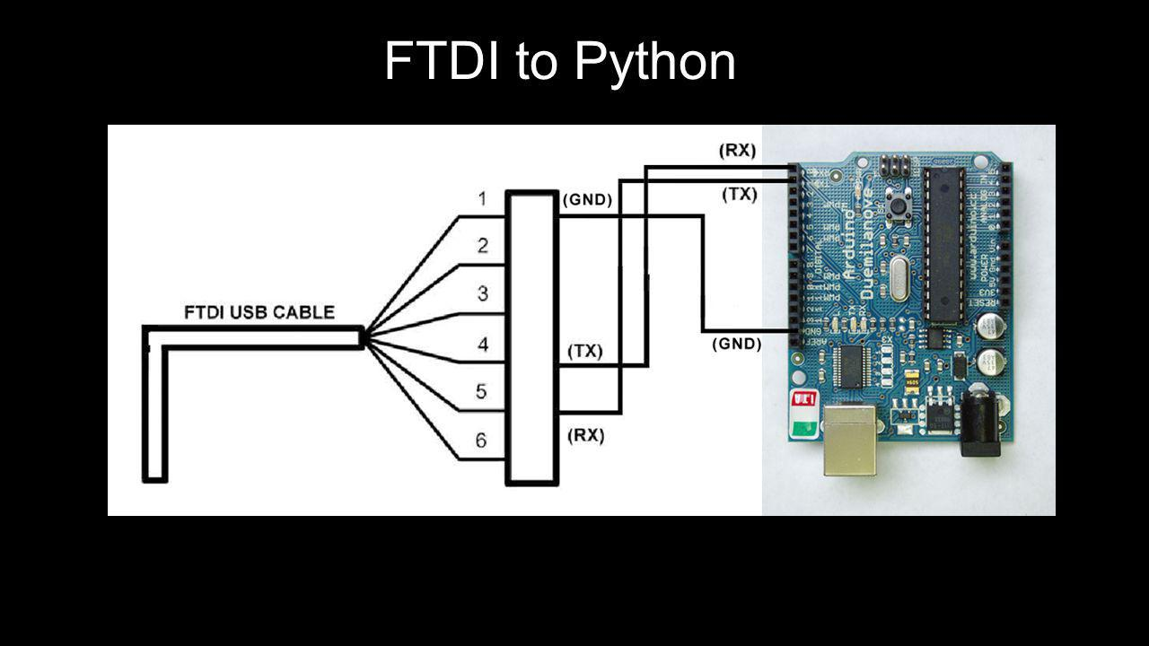 FTDI to Python