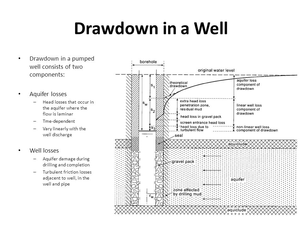Drawdown in a Well Drawdown in a pumped well consists of two components: Aquifer losses – Head losses that occur in the aquifer where the flow is laminar – Tme-dependent – Vary linearly with the well discharge Well losses – Aquifer damage during drilling and completion – Turbulent friction losses adjacent to well, in the well and pipe