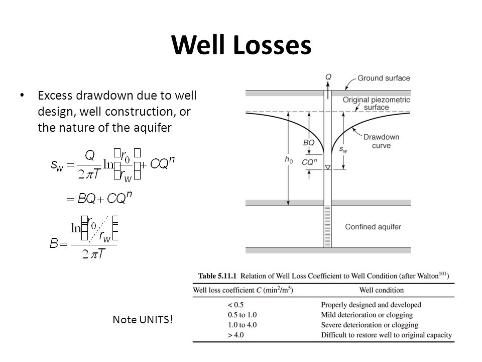Well Losses Excess drawdown due to well design, well construction, or the nature of the aquifer Note UNITS!