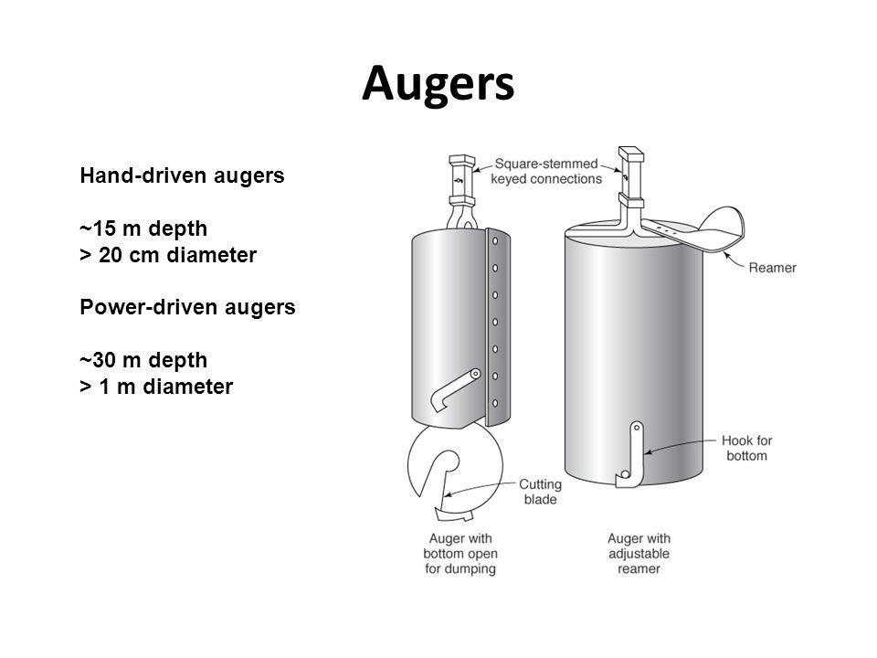 Augers Hand-driven augers ~15 m depth > 20 cm diameter Power-driven augers ~30 m depth > 1 m diameter
