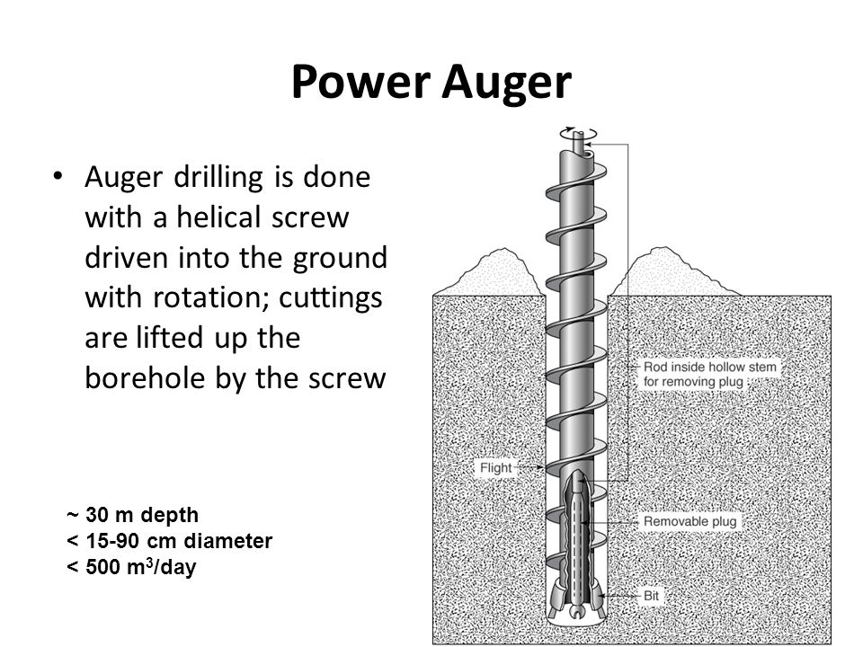 Power Auger Auger drilling is done with a helical screw driven into the ground with rotation; cuttings are lifted up the borehole by the screw ~ 30 m depth < cm diameter < 500 m 3 /day