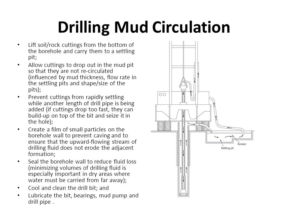 Drilling Mud Circulation Lift soil/rock cuttings from the bottom of the borehole and carry them to a settling pit; Allow cuttings to drop out in the mud pit so that they are not re-circulated (influenced by mud thickness, flow rate in the settling pits and shape/size of the pits); Prevent cuttings from rapidly settling while another length of drill pipe is being added (if cuttings drop too fast, they can build-up on top of the bit and seize it in the hole); Create a film of small particles on the borehole wall to prevent caving and to ensure that the upward-flowing stream of drilling fluid does not erode the adjacent formation; Seal the borehole wall to reduce fluid loss (minimizing volumes of drilling fluid is especially important in dry areas where water must be carried from far away); Cool and clean the drill bit; and Lubricate the bit, bearings, mud pump and drill pipe.