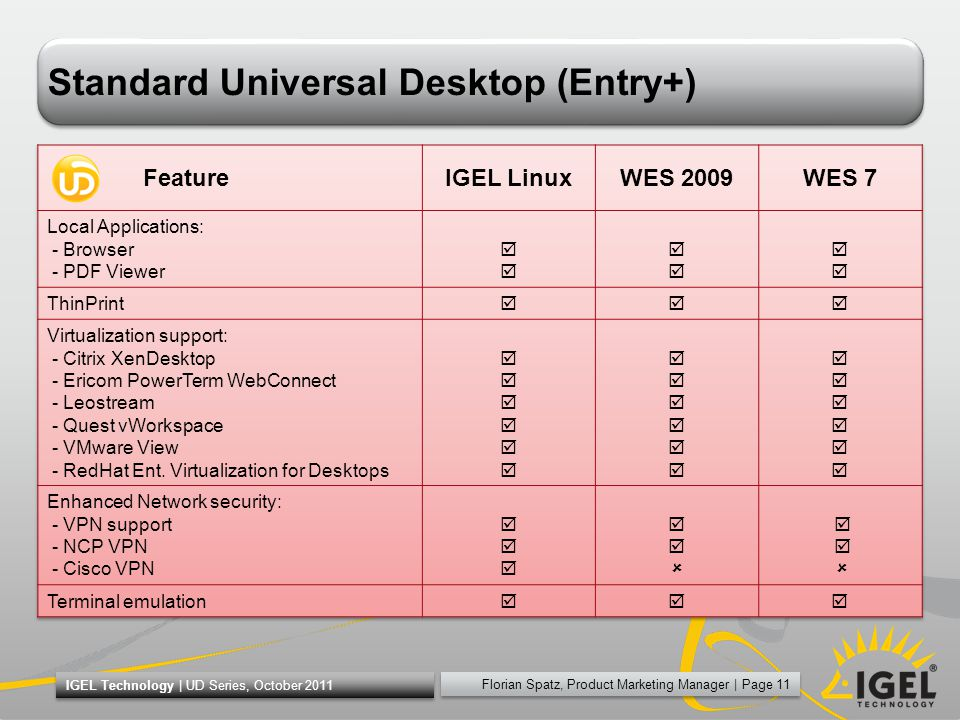 Florian Spatz, Product Marketing Manager | Page 11 IGEL Technology | UD Series, October 2011 Standard Universal Desktop (Entry+)