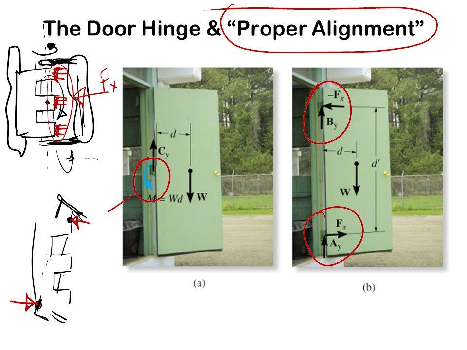 The Door Hinge & Proper Alignment