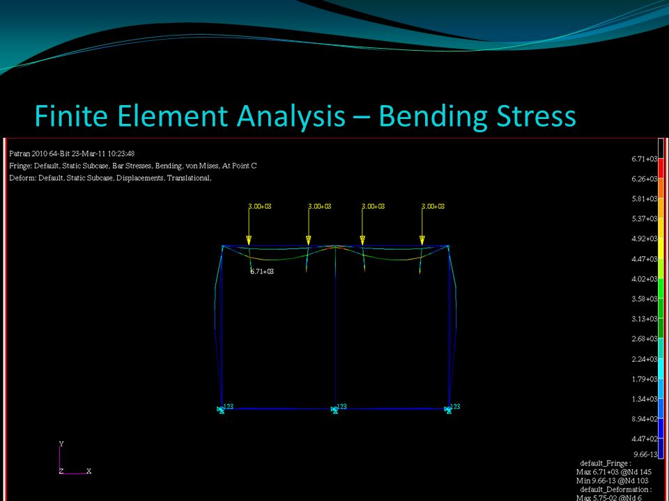Finite Element Analysis – Bending Stress