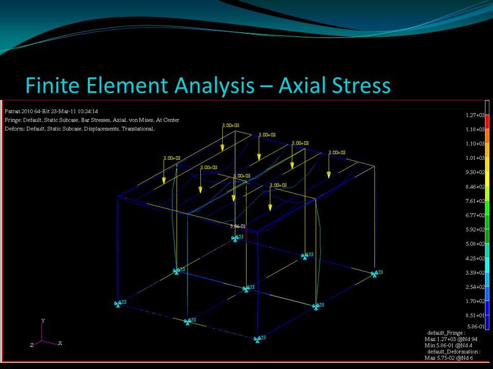 Finite Element Analysis - Displacement