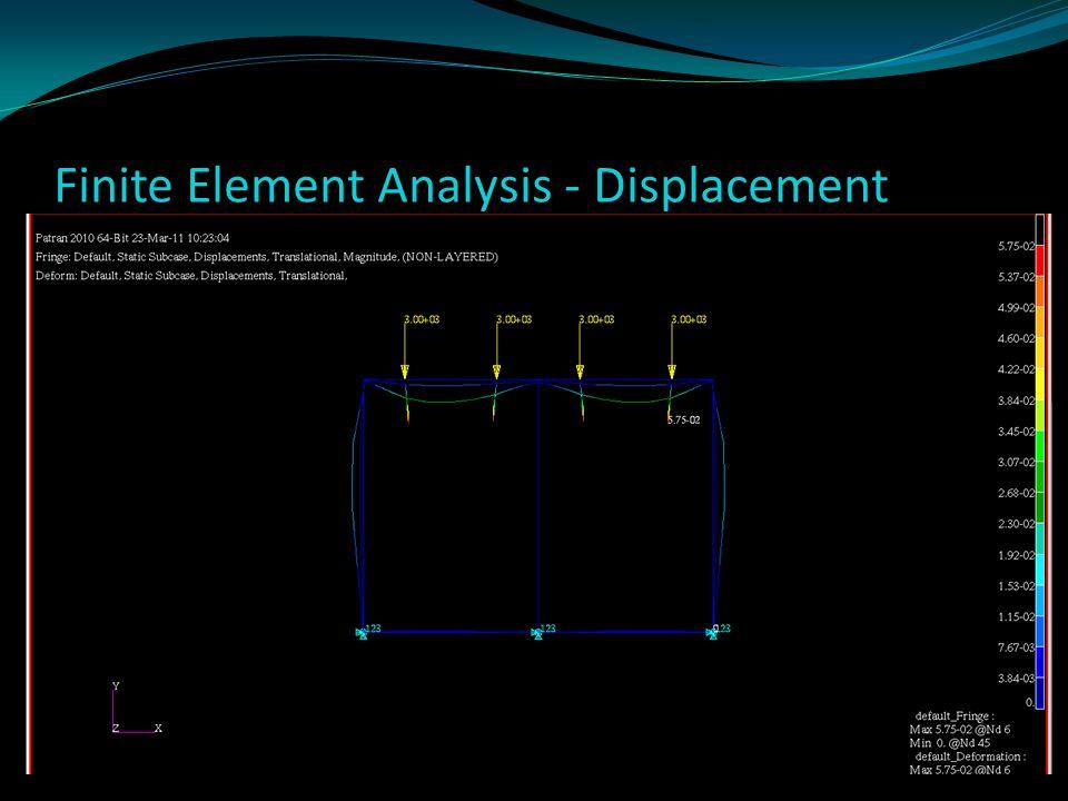 Met with Shipyard Labor costs Feedback Modify design Forklift details