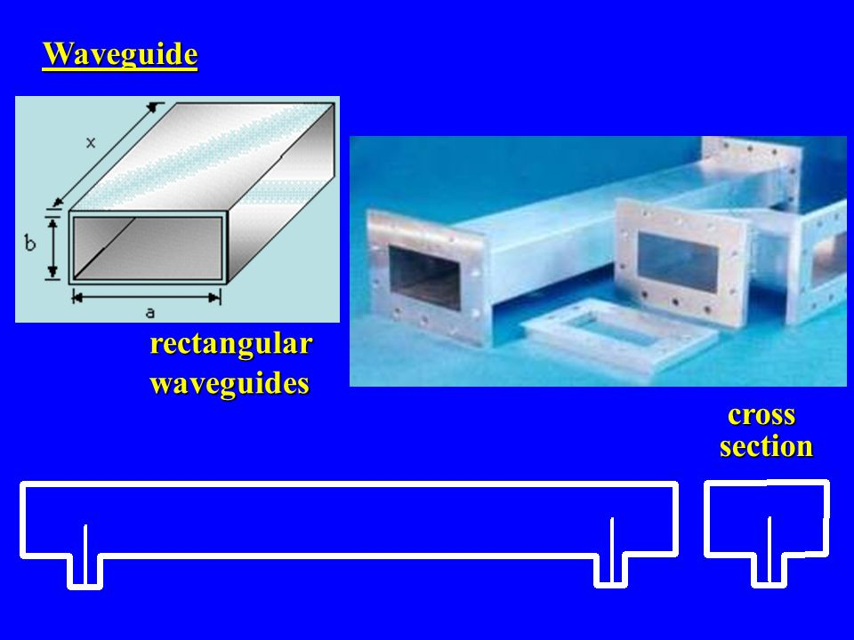 Waveguide crosssection rectangularwaveguides