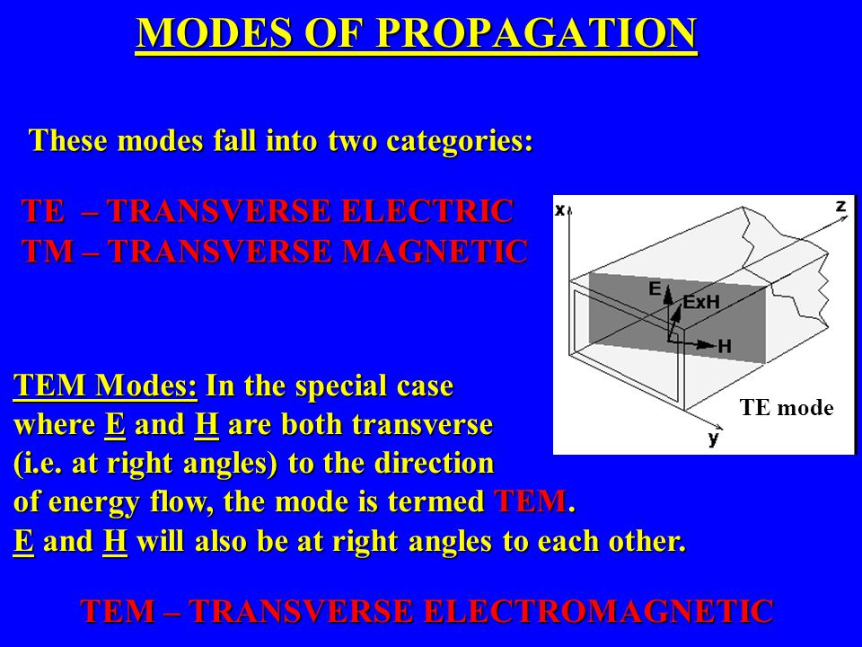 MODES OF PROPAGATION These modes fall into two categories: These modes fall into two categories: TE – TRANSVERSE ELECTRIC TE – TRANSVERSE ELECTRIC TM