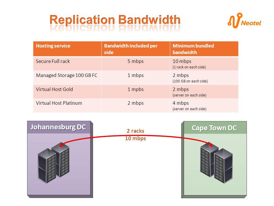 Cape Town DC Johannesburg DC Hosting serviceBandwidth included per side Minimum bundled bandwidth Secure Full rack5 mbps10 mbps (1 rack on each side) Managed Storage 100 GB FC1 mbps2 mbps (100 GB on each side) Virtual Host Gold1 mpbs2 mbps (server on each side) Virtual Host Platinum2 mbps4 mbps (server on each side) 2 racks 10 mbps