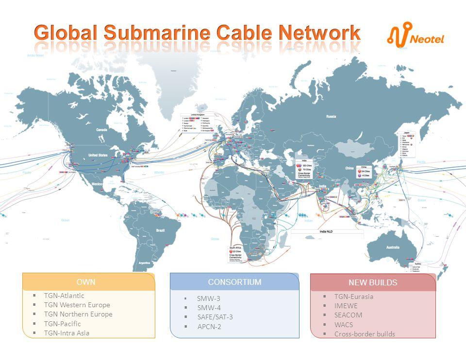 OWN TGN-Atlantic TGN Western Europe TGN Northern Europe TGN-Pacific TGN-Intra Asia CONSORTIUM SMW-3 SMW-4 SAFE/SAT-3 APCN-2 NEW BUILDS TGN-Eurasia IMEWE SEACOM WACS Cross-border builds